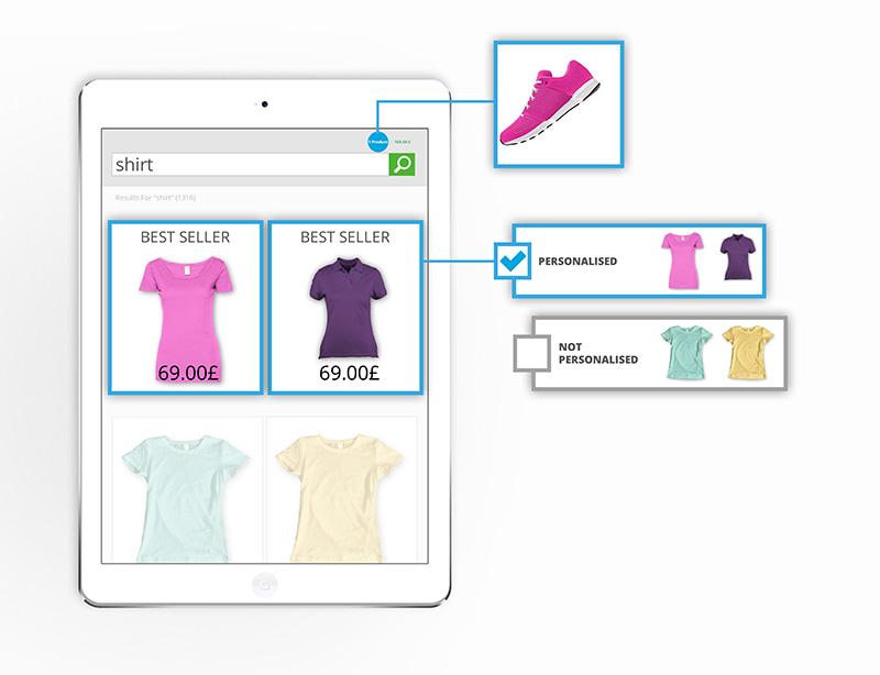 Pushed Products, passend zum Farbgeschmack der Kundin. FACT-Finder 7.2 bringt Kampagnen Manager und Personalisierungs-Modul synergetisch zusammen.